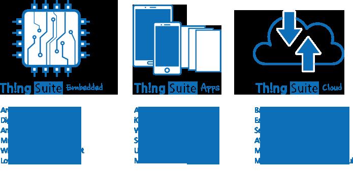 thingsuite-iot-cloud-platform-outline.png